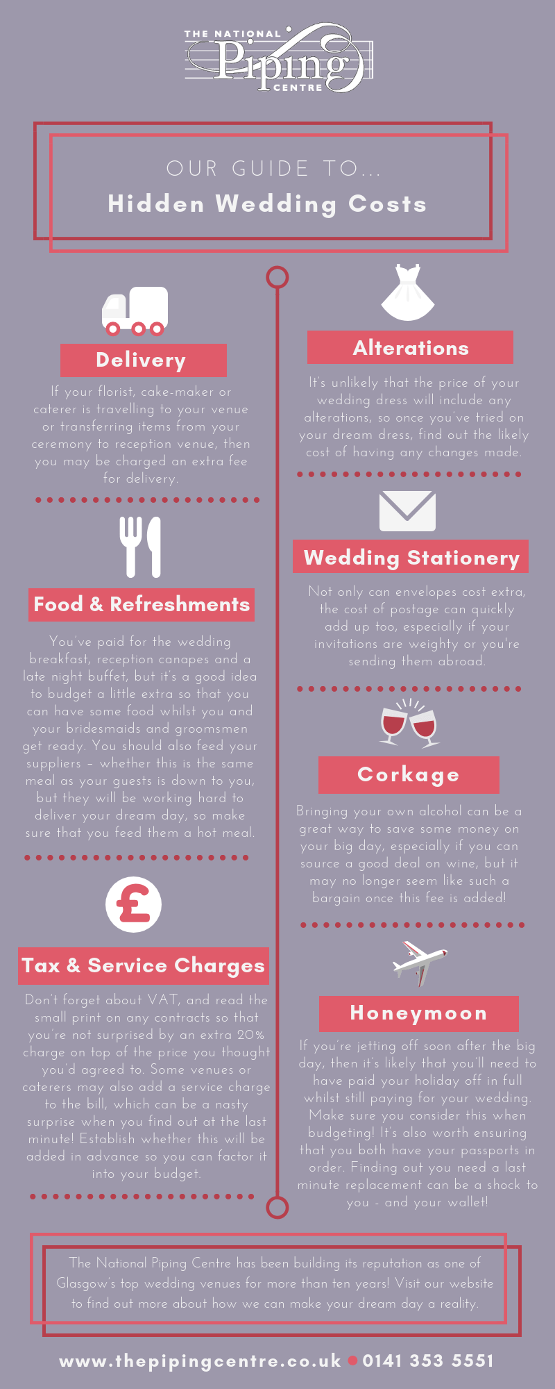 Our Guide To Hidden Wedding Costs The National Piping Centre